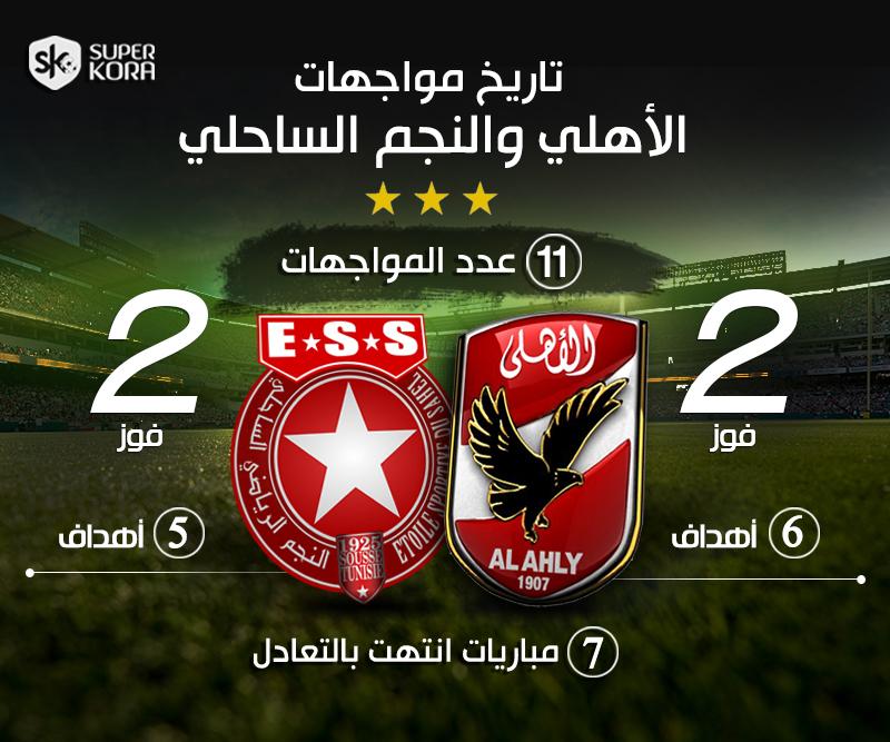 نتيجة مباراة الأهلي والنجم الساحلي دوري أبطال أفريقيا اليوم