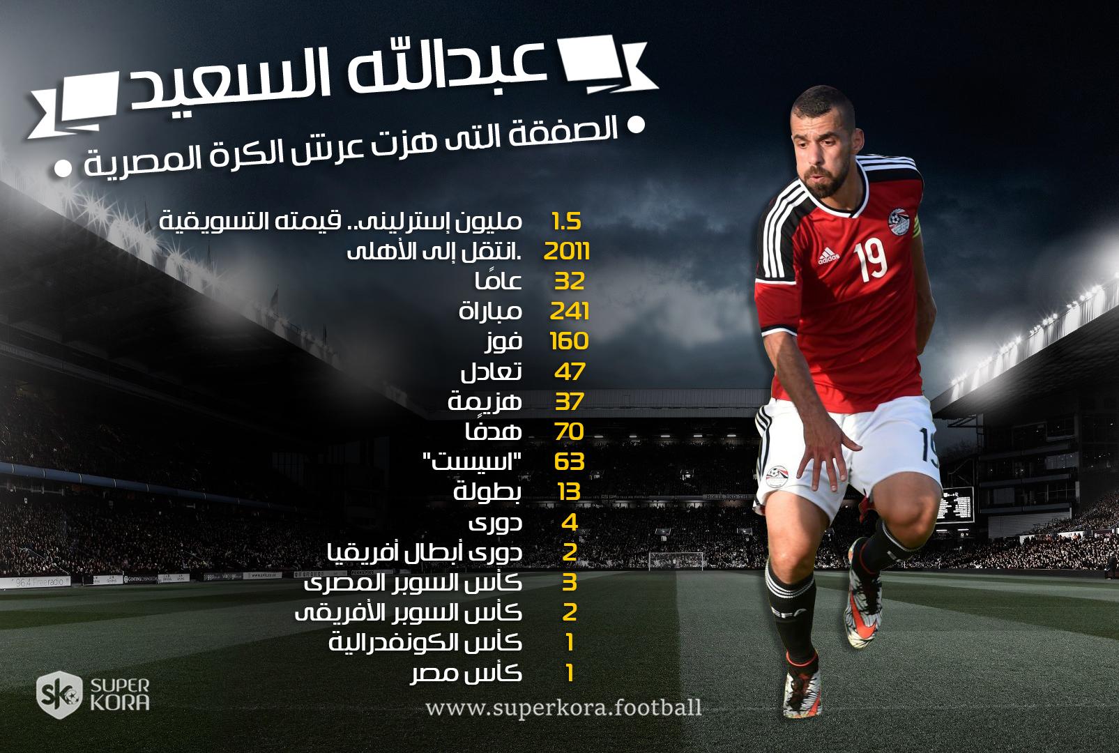 ارقام عبد الله السعيد مع الأهلى