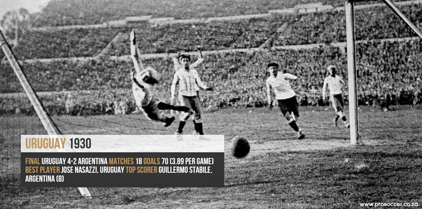 أوروجواي والارجنتين 1930