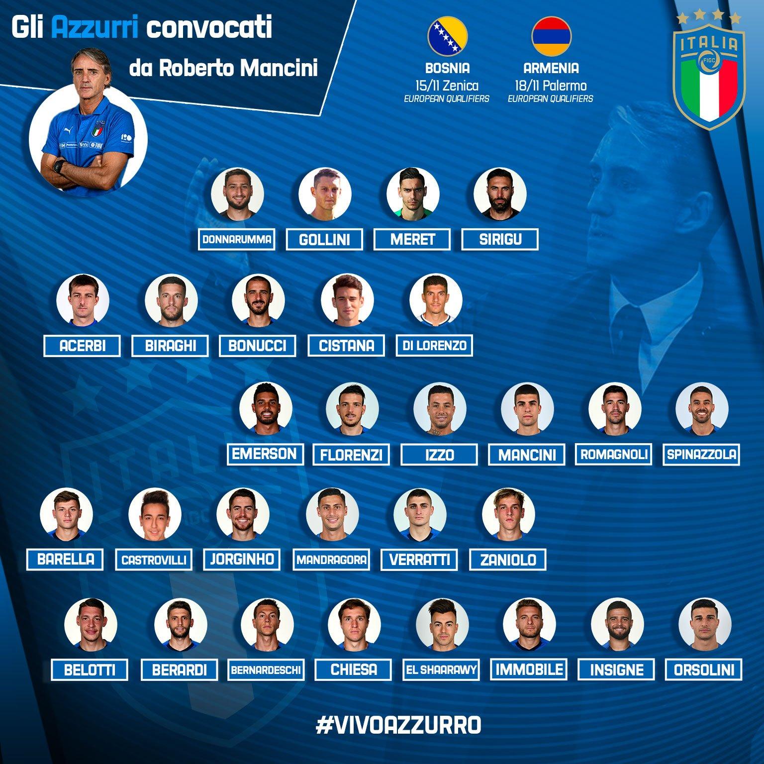 قائمة إيطاليا