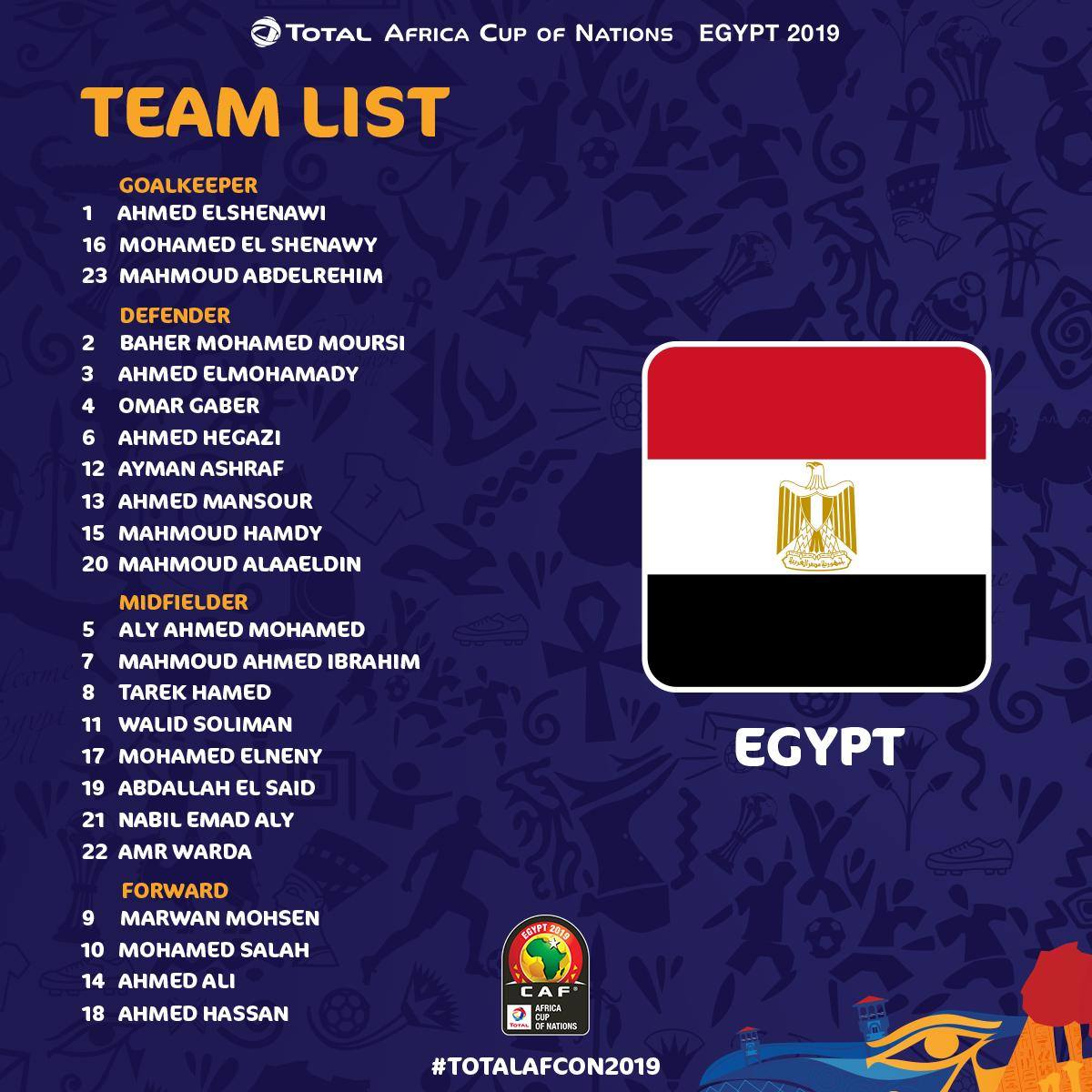 قائمة مصر