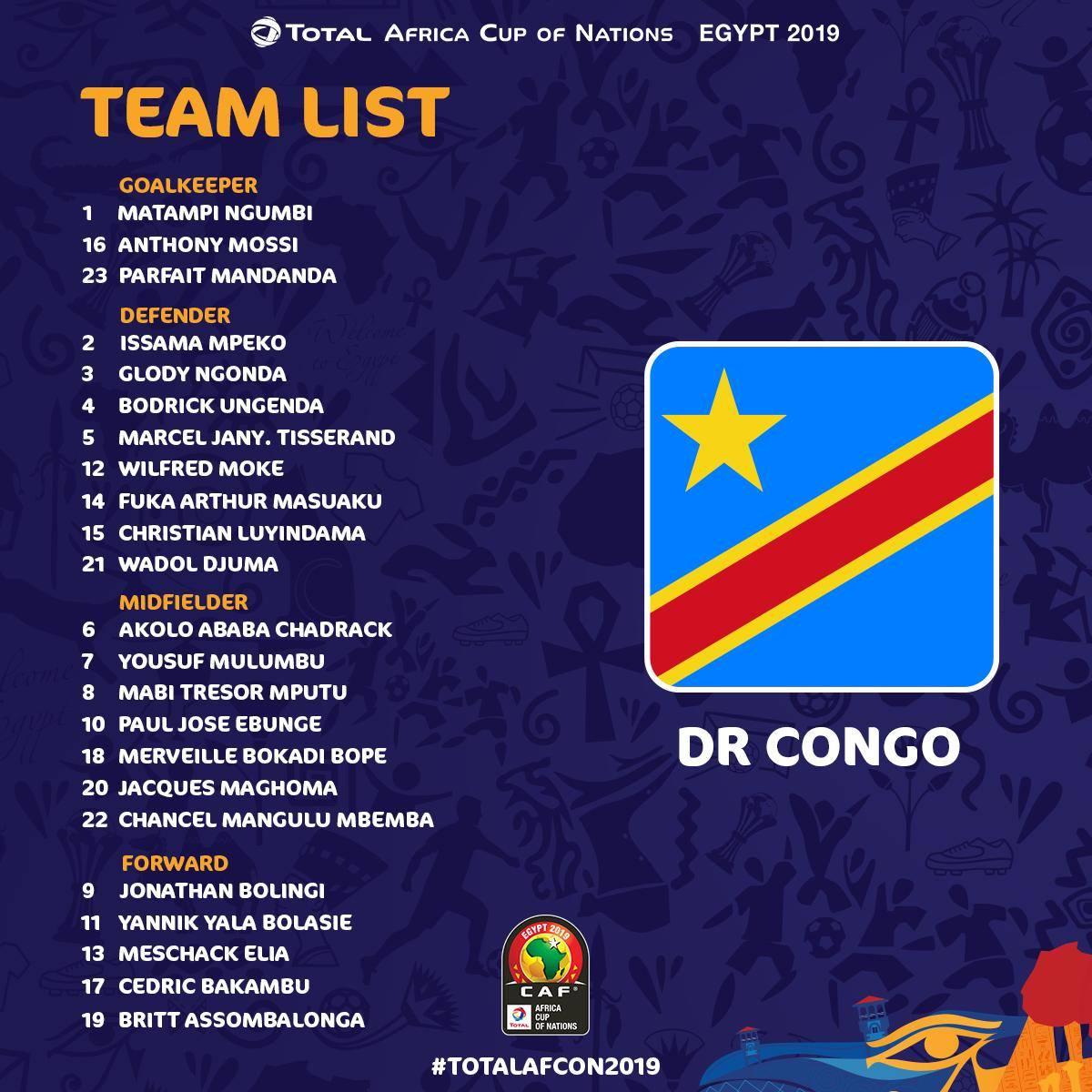 قائمة الكونغو