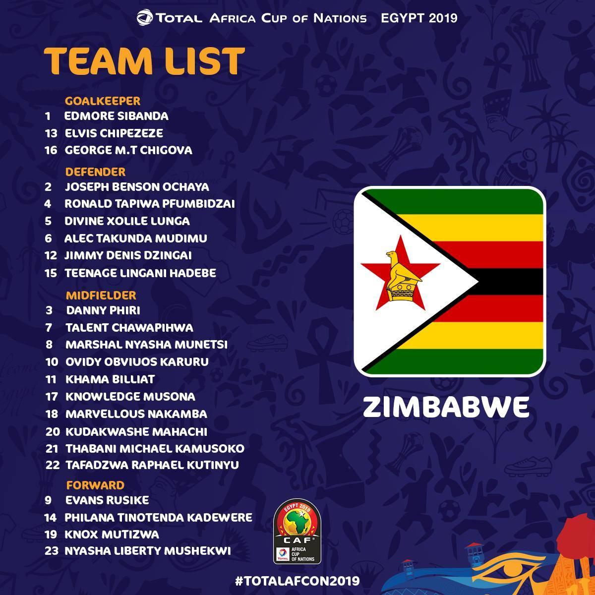 قائمة زيمبابوي