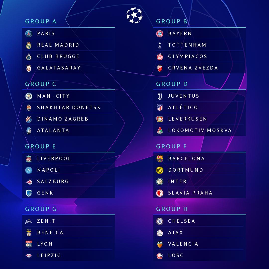 تعرف على مواعيد مباريات دور المجموعات بالكامل فى أبطال أوروبا