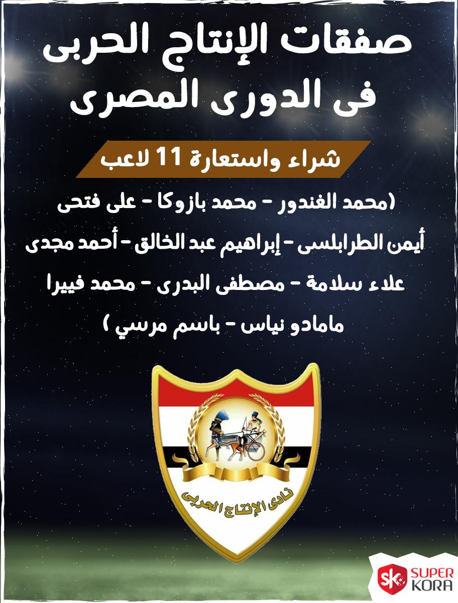 609764-الانتاج-الحربي