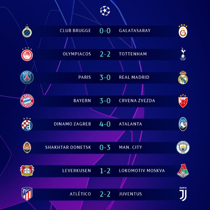 نتائج مباريات الأربعاء