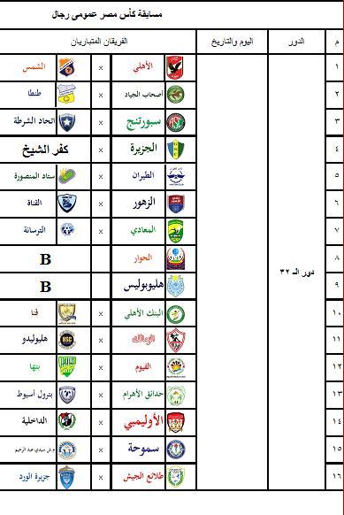 قرعة بطولة كأس مصر لكرة اليد للموسم المحلى 2019 2020 سوبر كورة