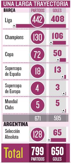 123966-مباريات-ميسي