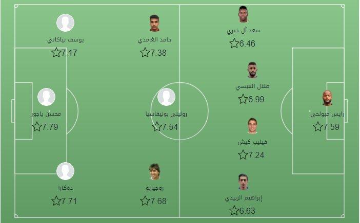 تشكيل الجولة الثالثة من الدوري السعودي