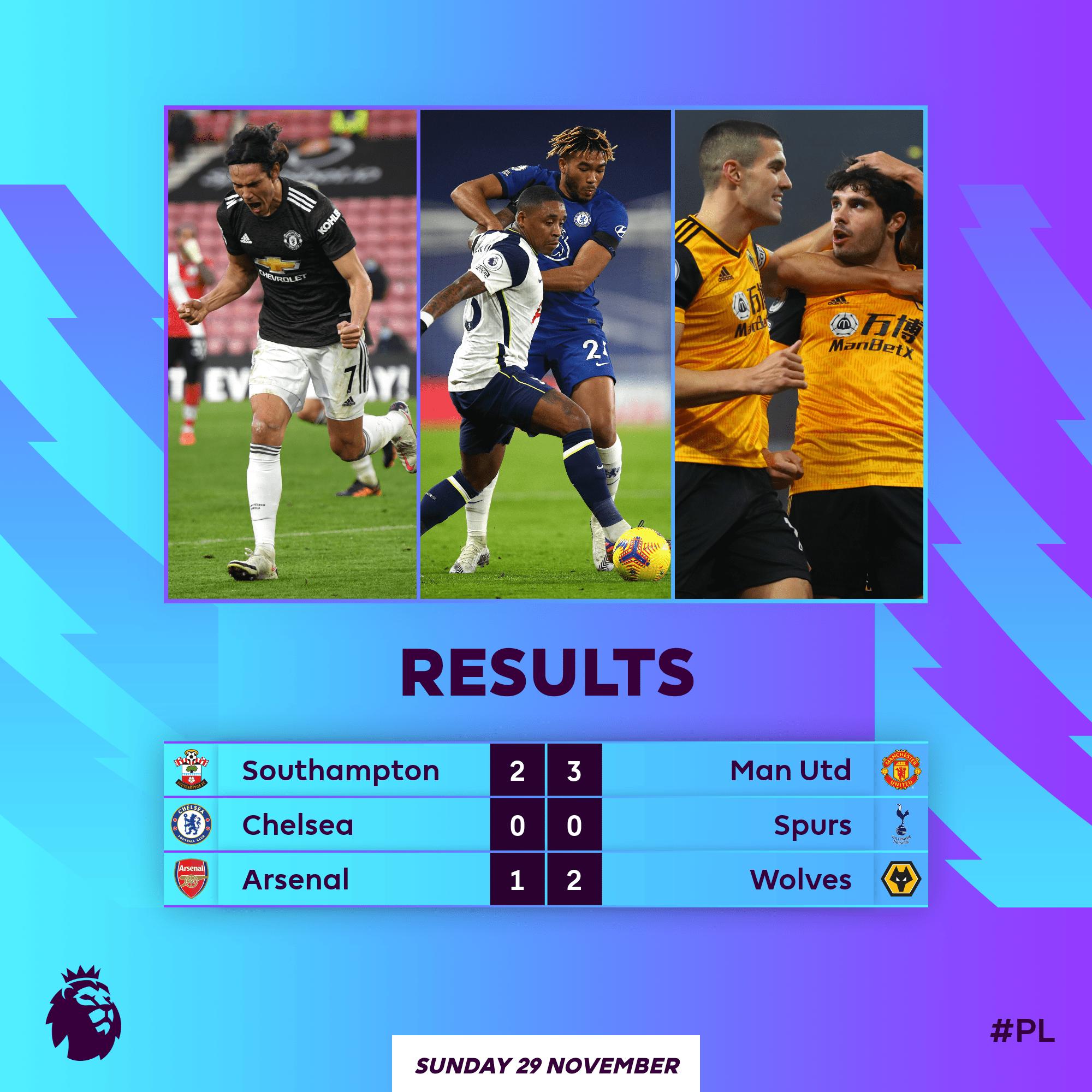 نتائج مباريات الدوري الإنجليزي اليوم الأحد