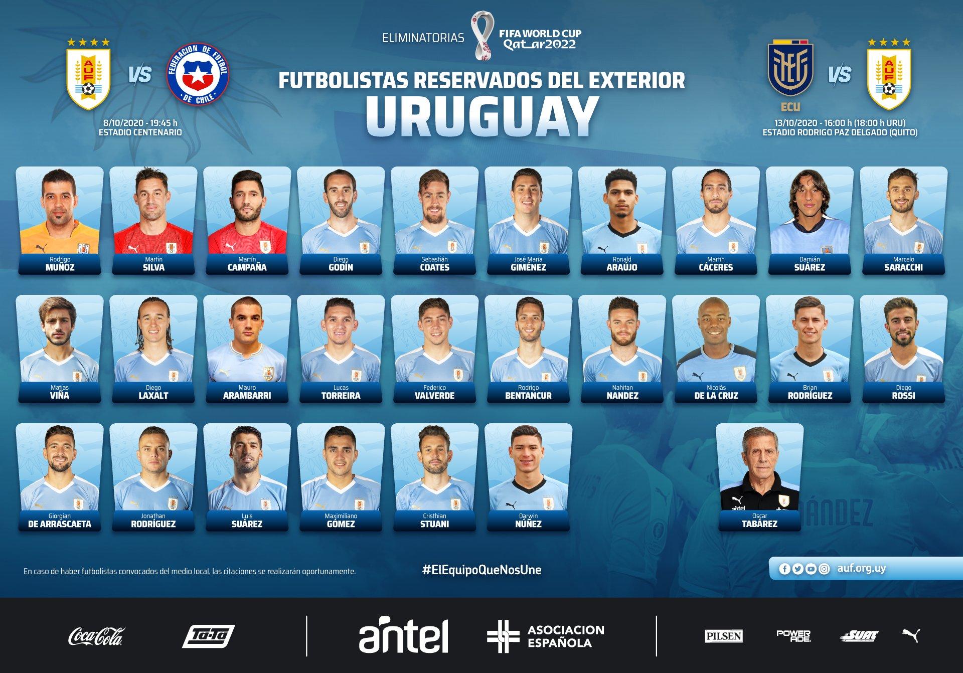 قائمة أوروجواي