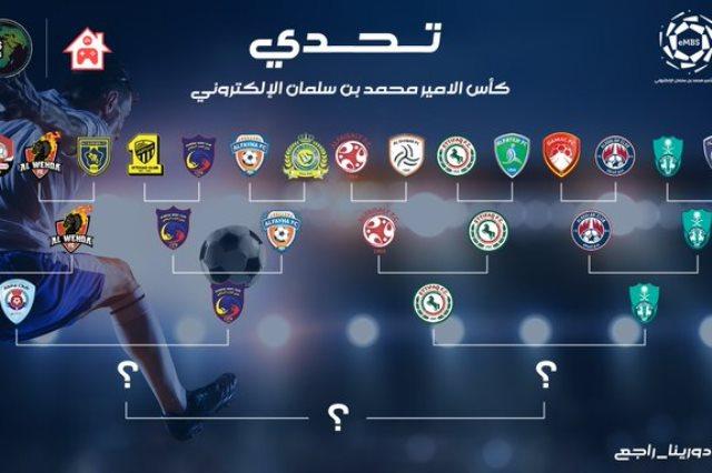 كأس الأمير محمد بن سلمان الإلكتروني