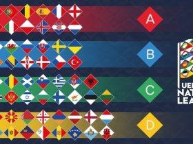 دوري الامم الاوروبية